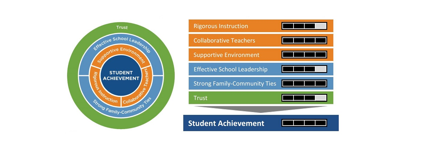 School Quality Reports Released